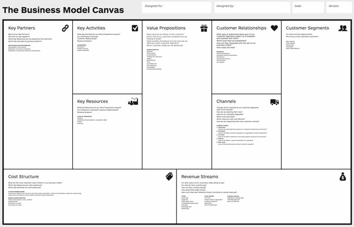 business model canvas per startup