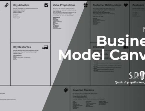 Business Model Canvas: Come Compilarlo, Esempi e Download