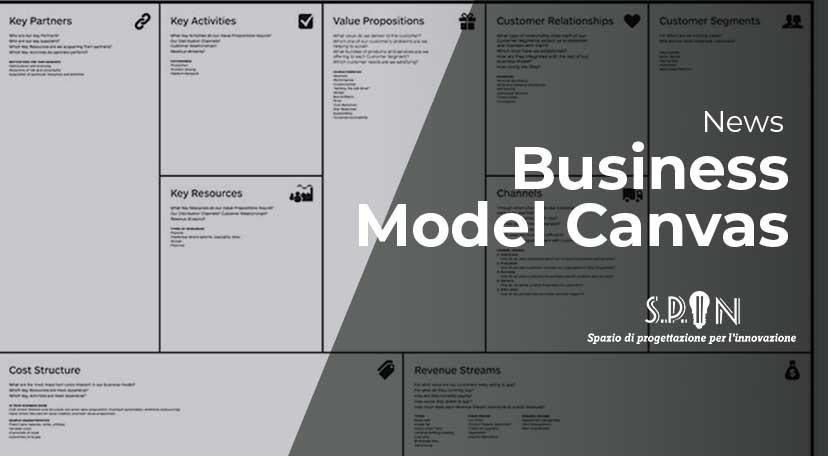 Business Model Canvas Come Compilarlo Esempi E Download Spazio S P In